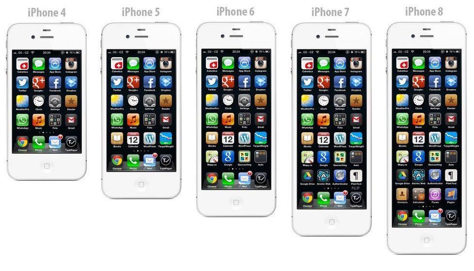 Śmieszny obrazek o iPhonach